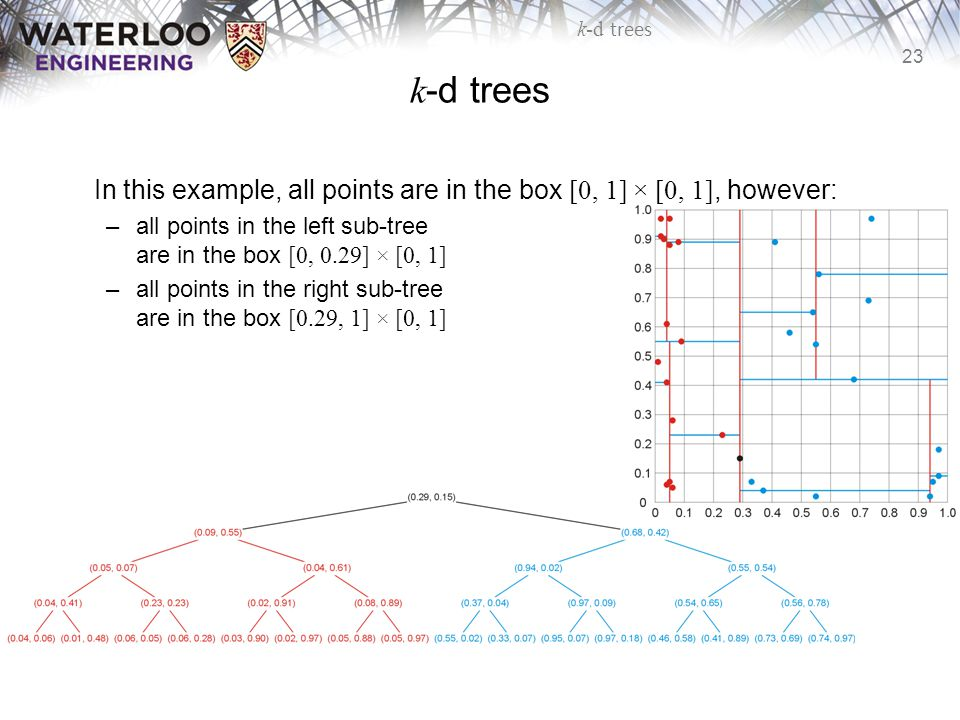 k-d trees In this example, all points are in the box [0, 1] × [0, 1], however: all points in the left sub-tree are in the box [0, 0.29] × [0, 1]